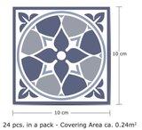 Tegelstickers Lisbon 24 stuks (10x10cm)_